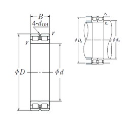 200 mm x 280 mm x 80 mm  NSK RSF-4940E4 cylindrical roller bearings